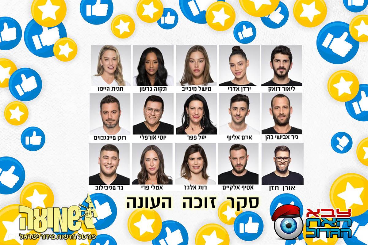 סקר: מי הזוכה שלכם בתוכנית האח הגדול 2020?
